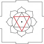 Ganesha Yantra - lower triangle