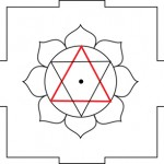 Ganesha Yantra - upper triangle
